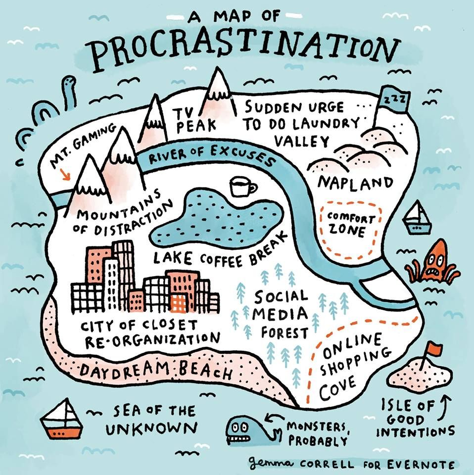 map-of-procrastination.jpg
